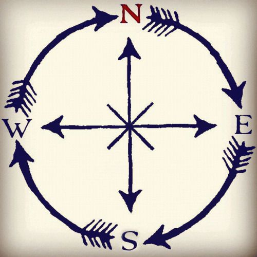 """I like the idea of the arrows going around the compass, to me it almost says """"wherever the wind blows me"""". I like this a lot."""