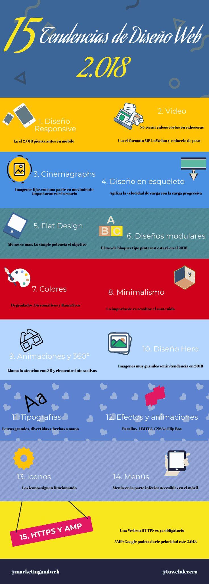 15 tendencias en diseño web #infografia