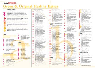 Slimming World Free Foods List Download