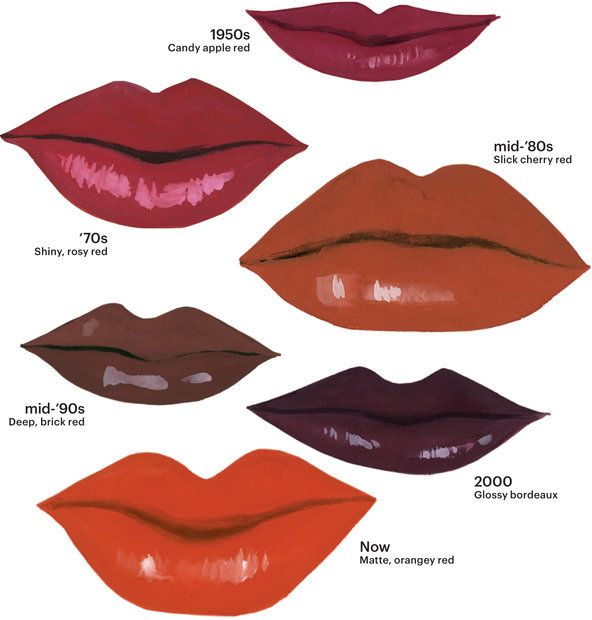 Kisses - NYTimes.com    A very brief and informal history of the red lip, inspired by the breadth of matte orange on the spring runway.