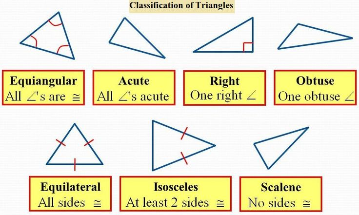 http://www.aplustopper.com/classification-of-triangles/