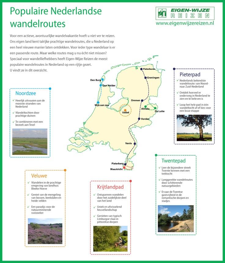 Populaire wandelroutes Nederland - Ontdek Nederland opnieuw met deze schitterende wandelroutes