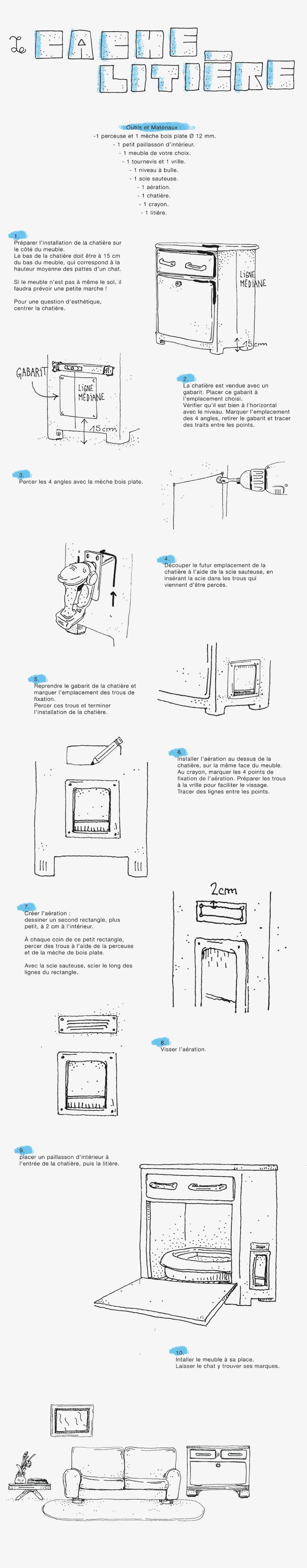 Transformer un meuble en cache - litière