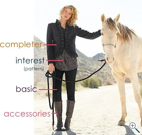 Fashion Formula: How to Put Outfits Together