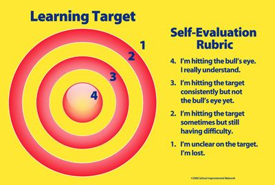 learning target poster idea - Google Search