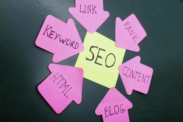 Blog Post SEO in 60-Seconds