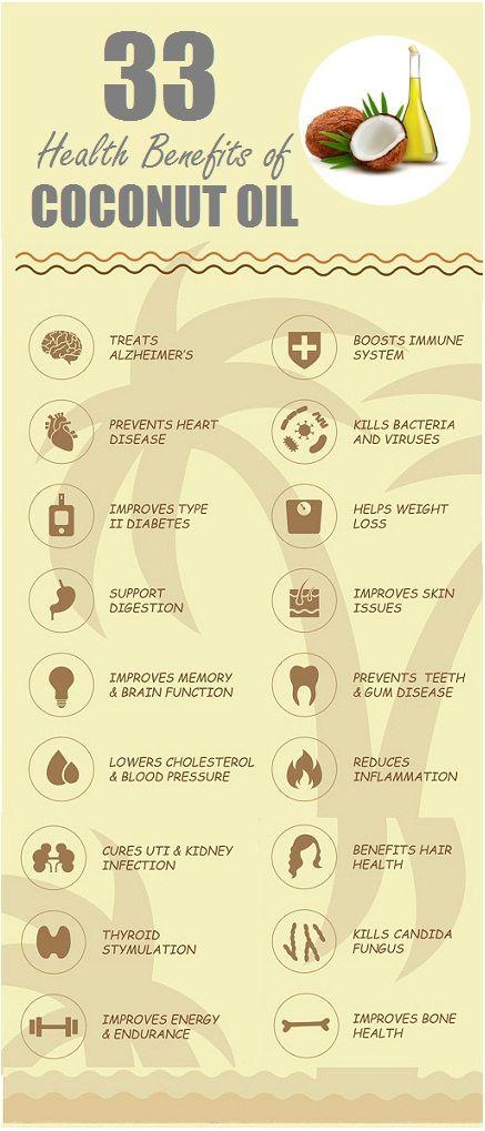 33 Healing Health Benefits of Coconut Oil..