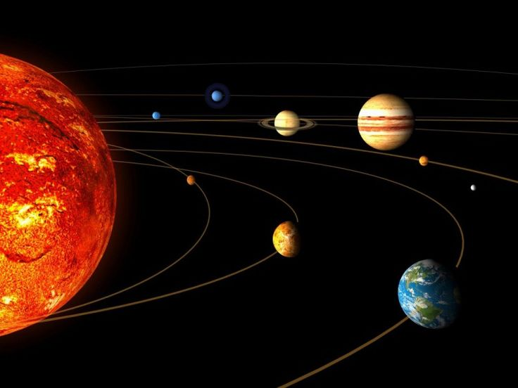 map of dwarf planets in solar system - photo #11