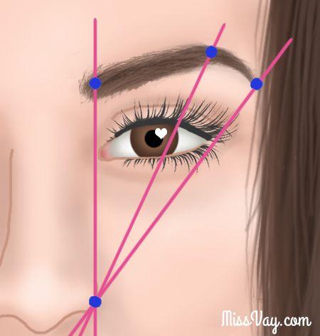 Comment maquiller ses sourcils? Comment les dessiner, les tracer? http://www.missvay.com/2015/02/faire-repousser-ses-sourcils-pas-si-facile-a-faire.html