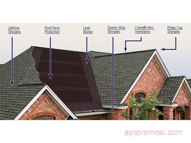 Do You Know How Many Layers Are On Your Roof? Take A Look At Our GAF  Lifetime Roofing System