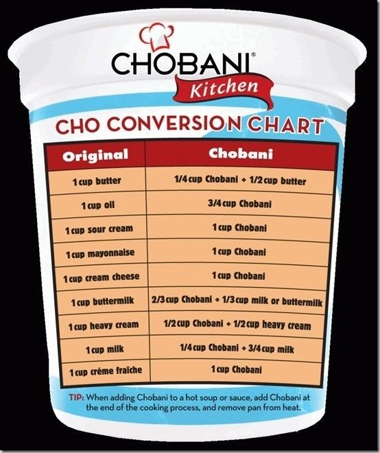 Personally, I like Fage better but this is an excellent conversion guide.