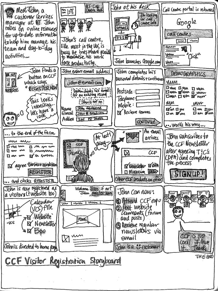 41 best Workflows, Wireframes \ Storyboards images on Pinterest - what is storyboard