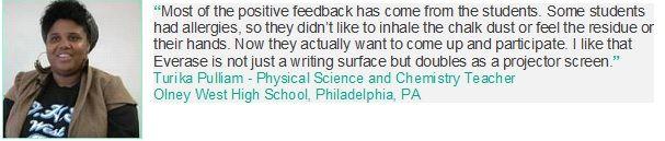 Teachers Love Everase Whiteboard Resurfacing Materials DIY