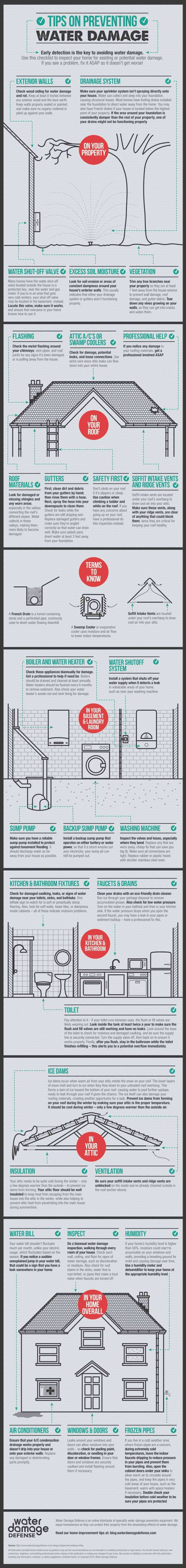 Tips On Preventing Water Damage To Your Home