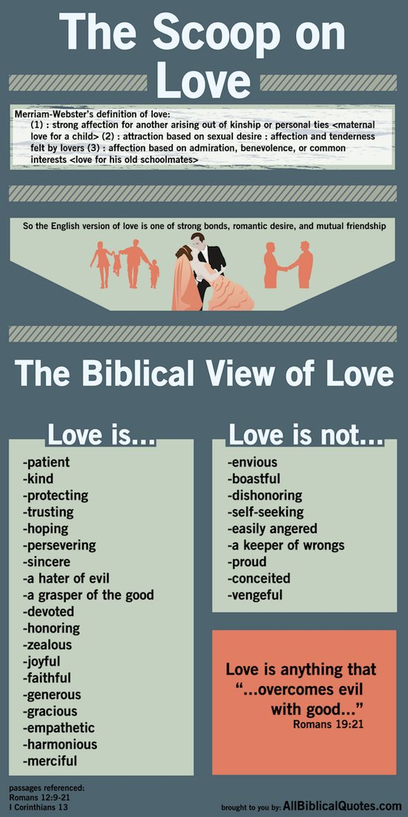 "The Biblical View of Love. Romans 12:21, ""Be not overcome of evil, but overcome evil with good.""  1st Corinthians 13 - The Love Chapter - http://access-jesus.com/1_Corinthians/1_Corinthians_13.html"