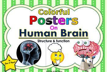 Brain writing adalah center