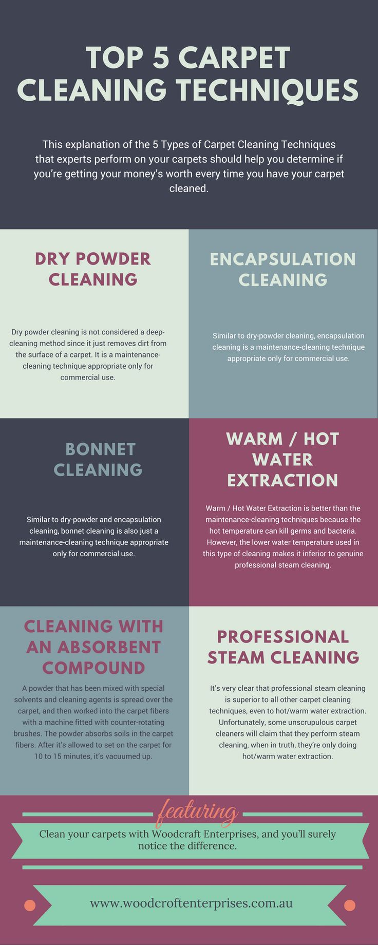 For efficient and reliable carpet cleaning, try these 5 techniques. All these techniques are used by professional cleaners.   Also, you can avail carpet cleaning service at Woodcroft Enterprises - A well known cleaning company at Melbourne