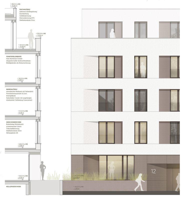 Lesen Sie Alles über Die Wettbewerbsgewinner Auf Deutschlands Größtem  Architektur Portal: Preis QUERFELD EINS Landschaft