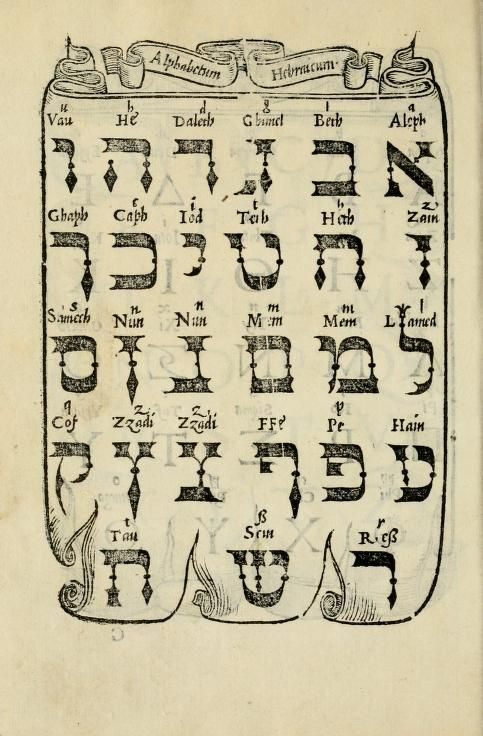 The Hebrew alphabet https://ia802205.us.archive.org/BookReader/BookReaderImages.php?zip=/29/items/librodimgiovamba00pala/librodimgiovamba00pala_jp2.zip&file=librodimgiovamba00pala_jp2/librodimgiovamba00pala_0102.jp2&scale=4&rotate=0