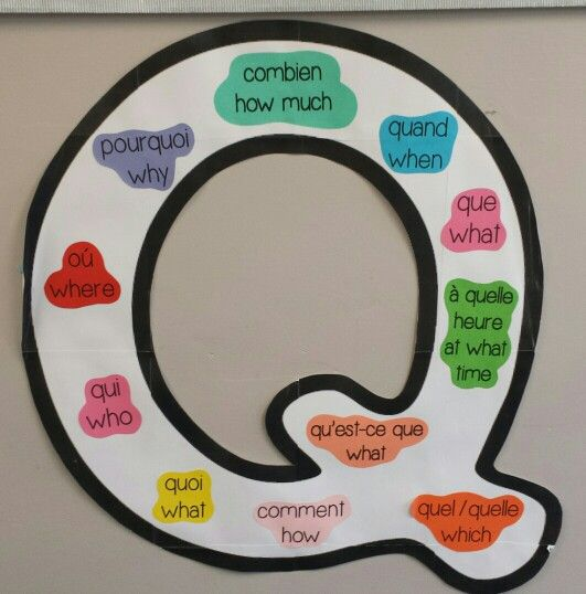 Classroom Display Ideas Ks4 ~ Best images about anchor charts on pinterest language
