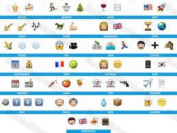 Find emoji quiz answers with ease online.  click here to know more http://emoji-quiz.org
