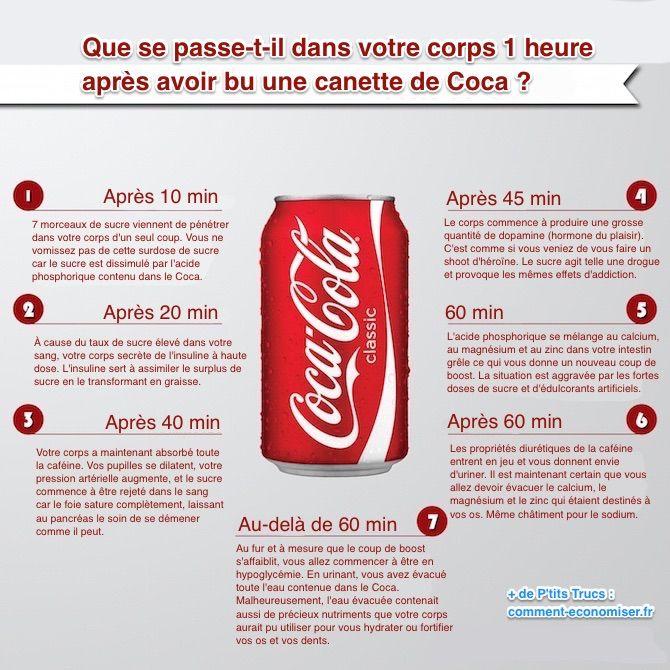On sait tous que le Coca-Cola est bourré de sucre. Et que l'on peut même l'utiliser pour nettoyer ses toilettes. Par contre on sait moins ce qui se passe dans notre corps quand on en boit.  Découvrez l'astuce ici : http://www.comment-economiser.fr/comment-coca-cola-meurtrit-votre-corps-en-60-minutes..html