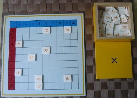 Du matériel concret pour apprendre les tables de multiplications | Lycée International Montessori – Ecole Athéna – Le blog de Sylvie d'Esclaibes.
