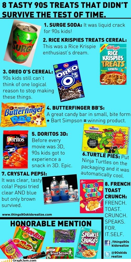 i loved all of these!90S Kids, 3D Doritos, French Toast, Toast Crunches, Memories, Childhood, The 90S, Rice Crispy Treats, Rice Krispie Treats