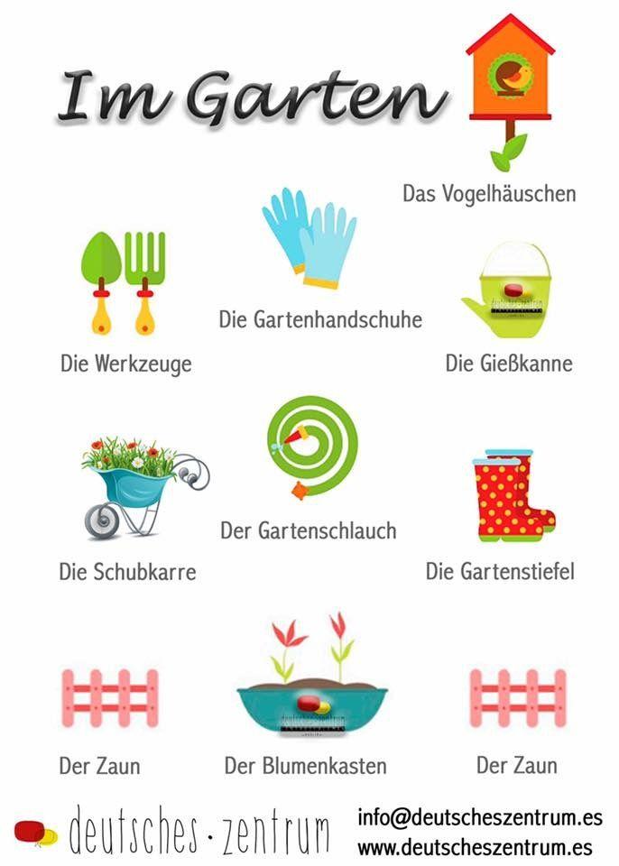Im Garten  Deutsch Wortschatz Grammatik German DAF Vocabulario Alemán