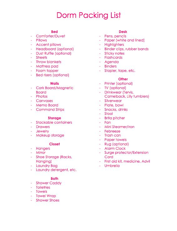 The Pink And Green Prep: Dorm Room Checklist. Dorm Packing ListsPacking ... Part 92