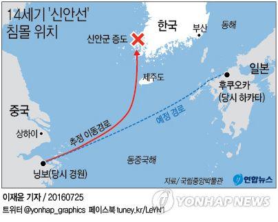 <그래픽> 14세기 '신안선' 침몰 위치