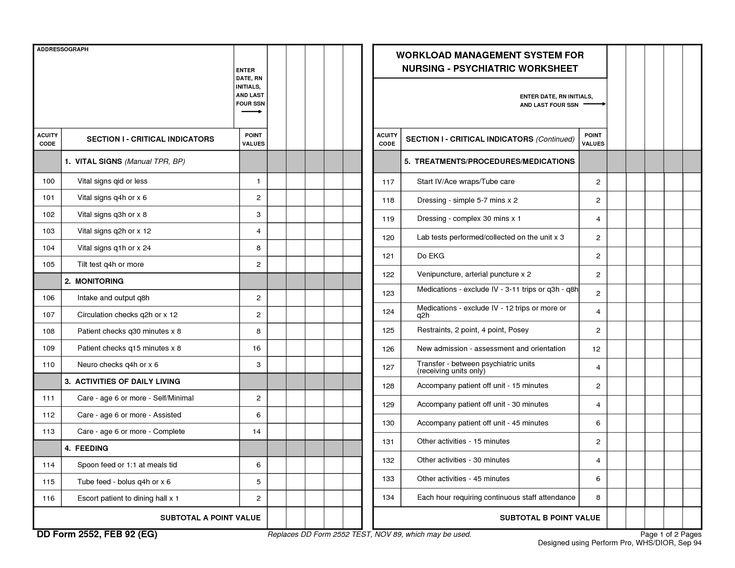 25 Best Learning Nursing Worksheets Images
