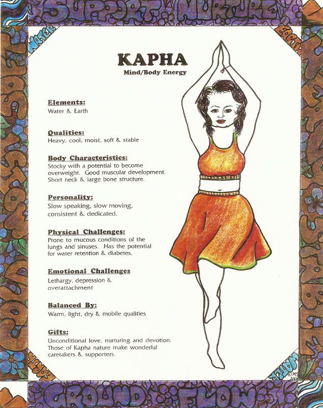 Ayurvedic science involves the 5 great elements of the earth. Take the dosha self test to determine your specific health!