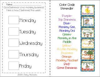 Sharing Kindergarten: Behavioral Charts