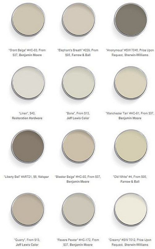 Warm Neutral Color Palette. #NeutralColorPalette #WarmNeutral #PaintColor Via Things That Inspire.