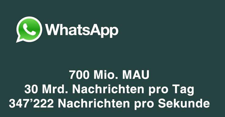 WhatsApp: 700 Mio. aktive Nutzer und 30 Milliarden Nachrichten pro Tag