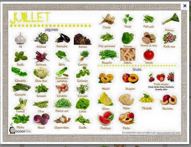 Fruits et legumes juillet fle nourriture fruits et - Fruits et legumes decembre ...