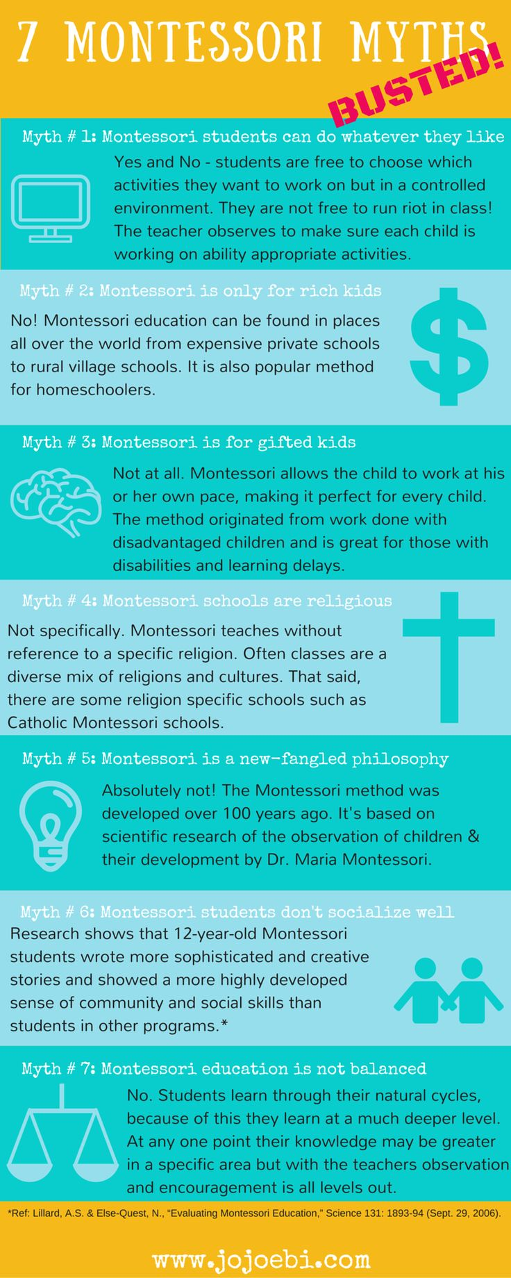 montessori infographic - 7 montessori myths busted