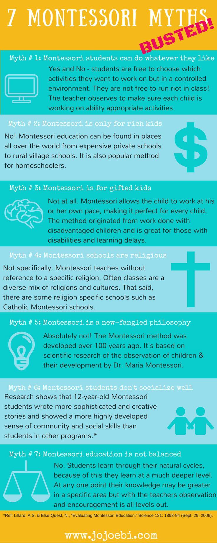 montessori infographic - 7 montessori myths busted
