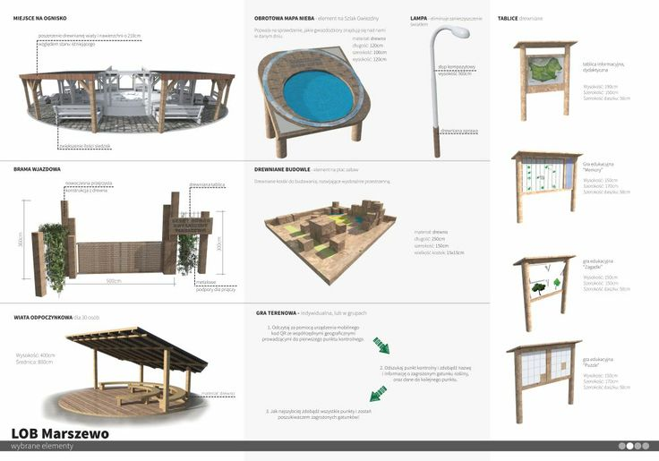Landscape architecture, project,  small architecture forms, competition | www.mszydelko.pl