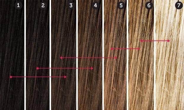 Independentemente do método escolhido - luzes, descoloração tradicional, reflexos - fazer em etapas permite que o seu cabelo tenha a oportunidade de se recuperar antes de qualquer próximo passo.