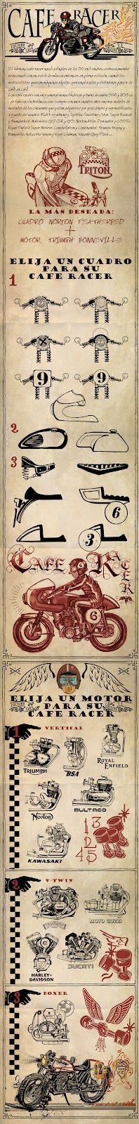 Guia rápida para hacer una cafe racer