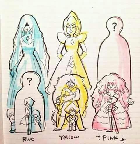 steven universe pearl blue and pearl yellow - Buscar con Google