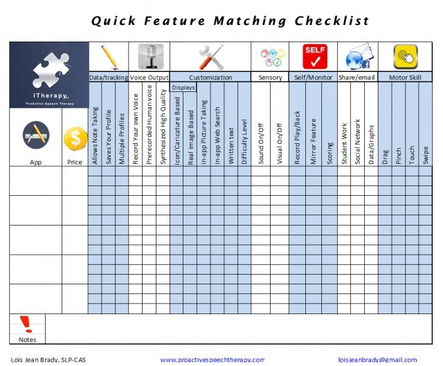 Quick Feature Matching Checklist For iPad Apps by Lois Jean Brady, SLP-CAS  Thank you, Lois! Repinned by SOS Inc. Resources @sostherapy.: Features Matching, Resources, Aac At App, App Checklist, Apps, Jeans, Slp Speechi, Speechi Stuff, Ipad App