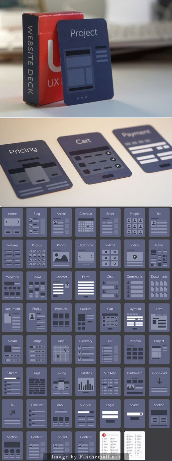 A brilliant idea and useful productivity tool for web design. If you need a gift for a designer this would be great for an office gift exchange or stocking stuffer. | $19 w/free US shipping ($6 flat international shipping) #productivitytools #UX #IA http://uxkits.com/products/website-deck-of-cards: