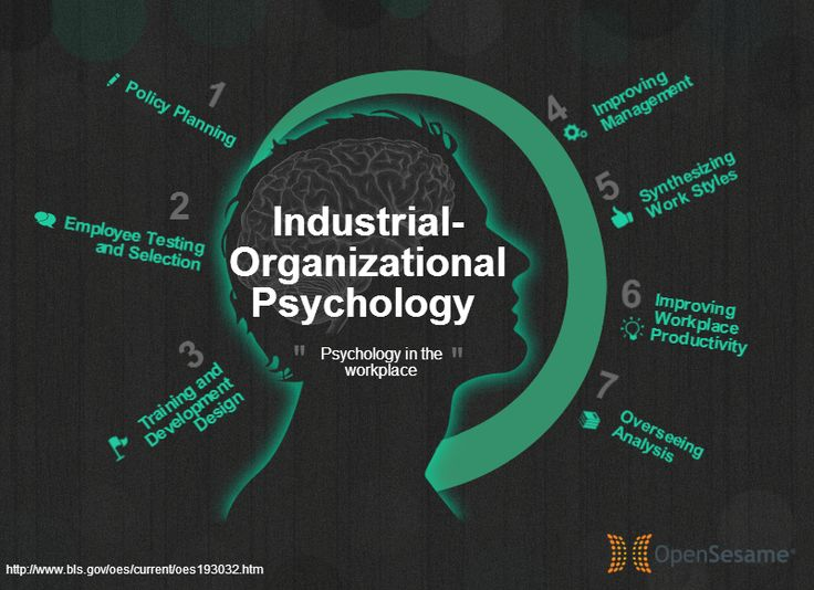 Best 25+ Industrial And Organizational Psychology Ideas On