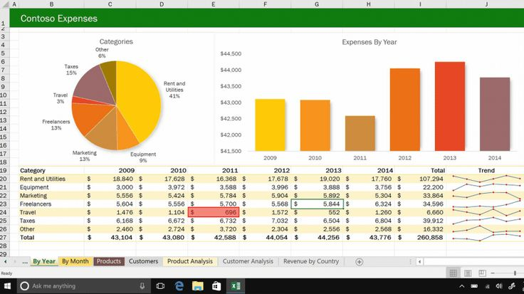 Office 365 August Update: Excel Co-Authoring, Autosave, and More: Just in time for the month's end, the Office 365 August update brings…