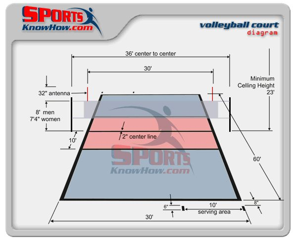 sand volleyball court dimensions | Volleyball Court