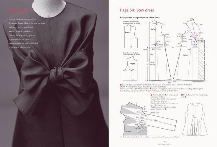 Manipulação de laço na frente do vestido. Fonte: https://www.facebook.com/photo.php?fbid=543836305665605=a.493071947408708.1073741827.255042777878294=1