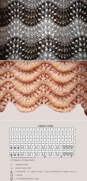 Узор волна спицами схема с описанием вязания петель (видео)
